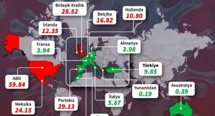Covid-19: Tatil için riskli ülkeler açıklandı!..